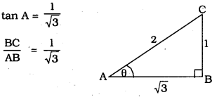 Trigonometry Exercise 11.1 KSEEB