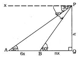 KSEEB SSLC Class 10 Maths Solutions Chapter 12 Some Applications of Trigonometry Ex 12.1 Q 15