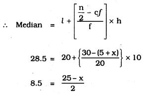 KSEEB SSLC Class 10 Maths Solutions Chapter 13 Statistics Ex 13.3 Q 2.1