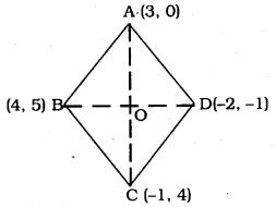KSEEB SSLC Class 10 Maths Solutions Chapter 7 Coordinate Geometry Ex 7.2 20