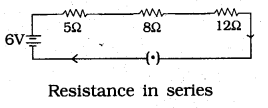 Electricity Class 10 Notes KSEEB