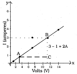 KSEEB SSLC Class 10 Science Solutions Chapter 12 Electricity Ex Q 16
