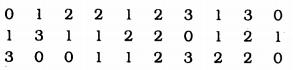 KSEEB Solutions for Class 9 Maths Chapter 14 Statistics Ex 14.2 Q 6