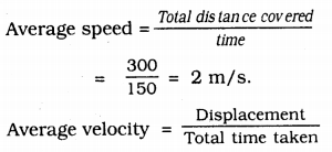 KSEEB Science Solutions For Class 9 Motion