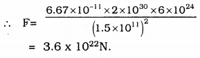 KSSEB Solutions for Class 9 Science Chapter 10 Gravitation 8