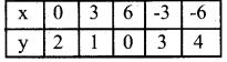 Karnataka SSLC Maths Model Question Paper 1 with Answers - 24
