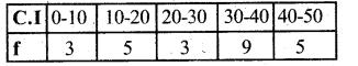 Karnataka SSLC Maths Model Question Paper 1 with Answers - 31