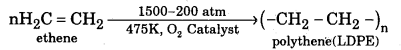1st PUC Chemistry Question Bank Chapter 13 Hydrocarbons - 25