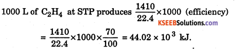 1st PUC Chemistry Question Bank Chapter 6 Thermodynamics - 5
