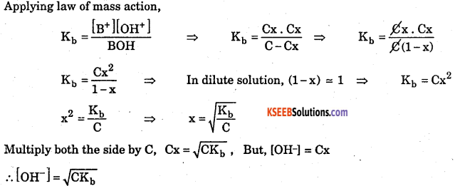 1st PUC Chemistry Question Bank Chapter 7 Equilibrium - 25