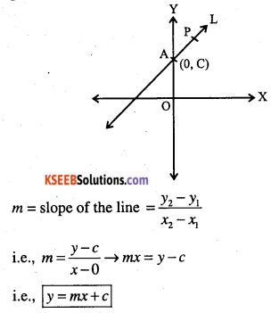 1st PUC Maths Question Bank Chapter 10 Straight Lines 14