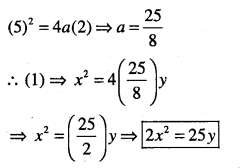 1st PUC Maths Question Bank Chapter 11 Conic Sections 32