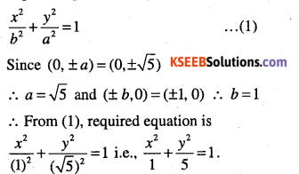 1st PUC Maths Question Bank Chapter 11 Conic Sections 53
