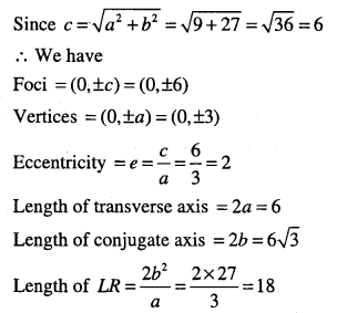 1st PUC Maths Question Bank Chapter 11 Conic Sections 68