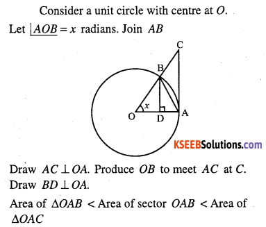 1st PUC Maths Question Bank Chapter 13 Limits and Derivatives 44