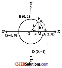 1st PUC Maths Question Bank Chapter 3 Trigonometric Functions 14