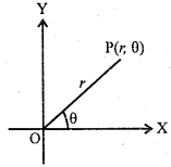 1st PUC Maths Question Bank Chapter 5 Complex Numbers and Quadratic Equations 28