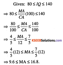 1st PUC Maths Question Bank Chapter 6 Linear Inequalities 55