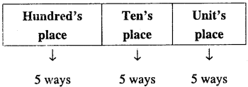 1st PUC Maths Question Bank Chapter 7 Permutations and Combinations 1