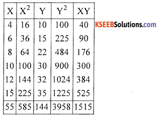 1st PUC Statistics Model Question Paper 1 with Answers - 13