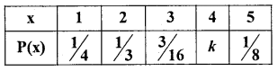 1st PUC Statistics Question Bank Chapter 10 Random Variables and Mathematical Expectation -11