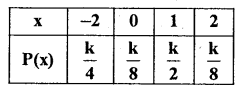 1st PUC Statistics Question Bank Chapter 10 Random Variables and Mathematical Expectation -20