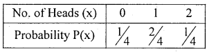 1st PUC Statistics Question Bank Chapter 10 Random Variables and Mathematical Expectation -7
