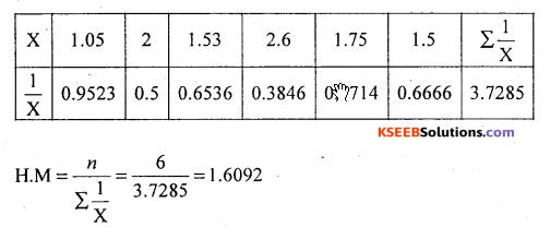 1st PUC Statistics Question Bank Chapter 5 Analysis of Univariate Data - 105