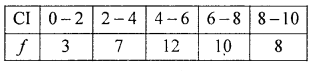 1st PUC Statistics Question Bank Chapter 5 Analysis of Univariate Data - 109