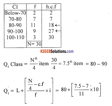 1st PUC Statistics Question Bank Chapter 5 Analysis of Univariate Data - 129