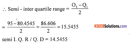 1st PUC Statistics Question Bank Chapter 5 Analysis of Univariate Data - 131