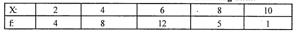1st PUC Statistics Question Bank Chapter 5 Analysis of Univariate Data - 141