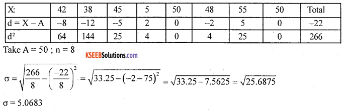 1st PUC Statistics Question Bank Chapter 5 Analysis of Univariate Data - 162
