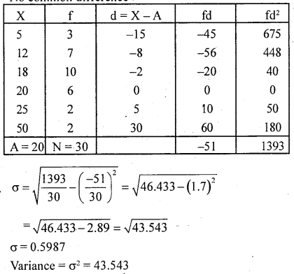 1st PUC Statistics Question Bank Chapter 5 Analysis of Univariate Data - 167