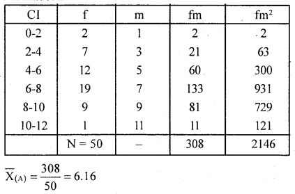 1st PUC Statistics Question Bank Chapter 5 Analysis of Univariate Data - 175
