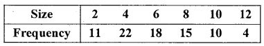 1st PUC Statistics Question Bank Chapter 5 Analysis of Univariate Data - 187