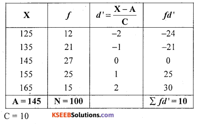 1st PUC Statistics Question Bank Chapter 5 Analysis of Univariate Data - 19