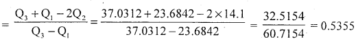1st PUC Statistics Question Bank Chapter 5 Analysis of Univariate Data - 197