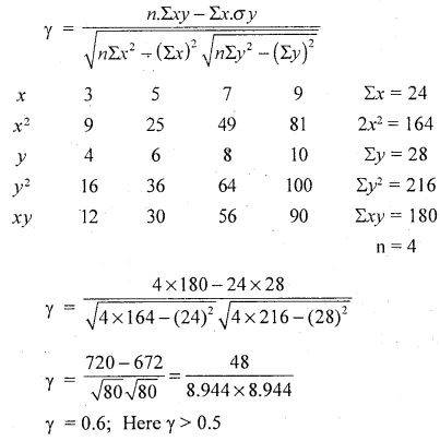 1st PUC Statistics Question Bank Chapter 5 Analysis of Univariate Data - 213