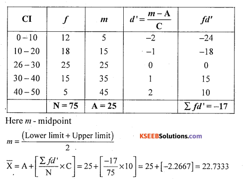 1st PUC Statistics Question Bank Chapter 5 Analysis of Univariate Data - 23