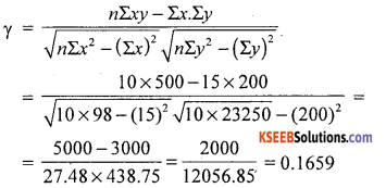 1st PUC Statistics Question Bank Chapter 5 Analysis of Univariate Data - 232