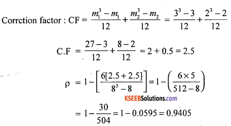 1st PUC Statistics Question Bank Chapter 5 Analysis of Univariate Data - 248