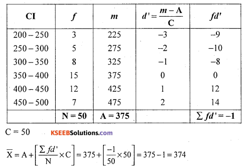 1st PUC Statistics Question Bank Chapter 5 Analysis of Univariate Data - 26