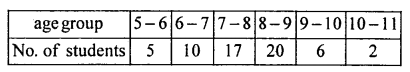 1st PUC Statistics Question Bank Chapter 5 Analysis of Univariate Data - 38