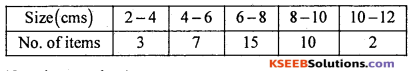 1st PUC Statistics Question Bank Chapter 5 Analysis of Univariate Data - 55