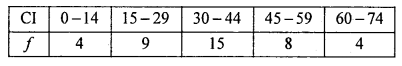 1st PUC Statistics Question Bank Chapter 5 Analysis of Univariate Data - 65