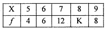1st PUC Statistics Question Bank Chapter 5 Analysis of Univariate Data - 77