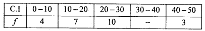 1st PUC Statistics Question Bank Chapter 5 Analysis of Univariate Data - 79
