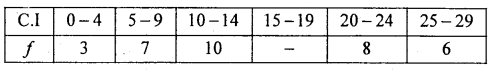 1st PUC Statistics Question Bank Chapter 5 Analysis of Univariate Data - 81