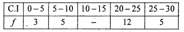 1st PUC Statistics Question Bank Chapter 5 Analysis of Univariate Data - 89